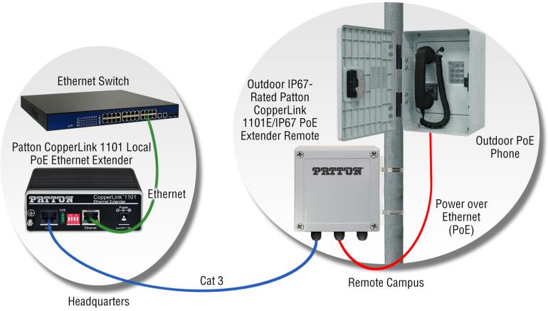 Figure 4-Outdoor SIP PoE Industrial Phone