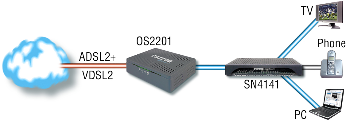 OS2201 Application